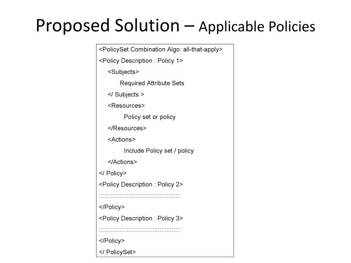 Proposed Solution –