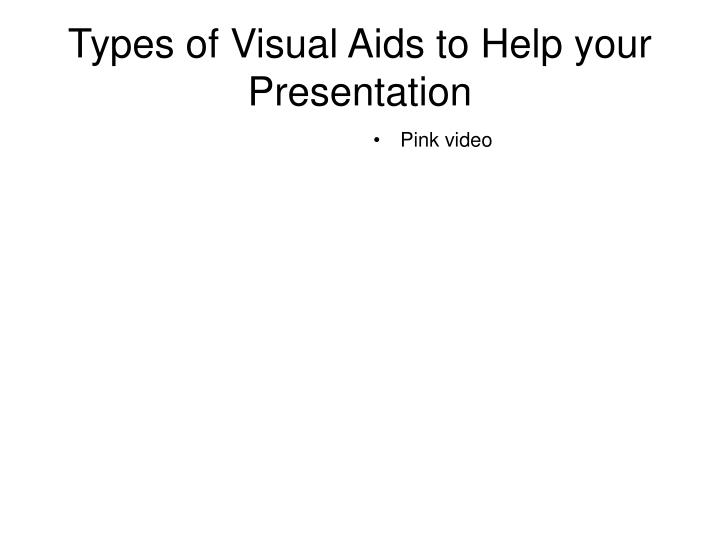 Types of Visual Aids to Help your Presentation