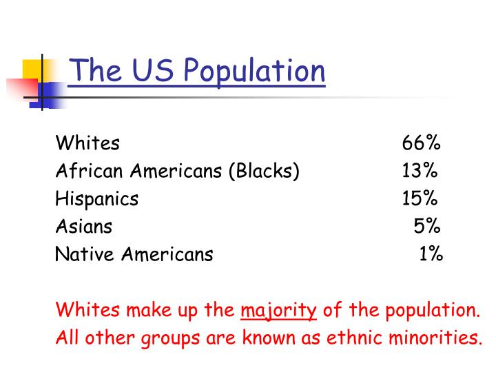 The US Population
