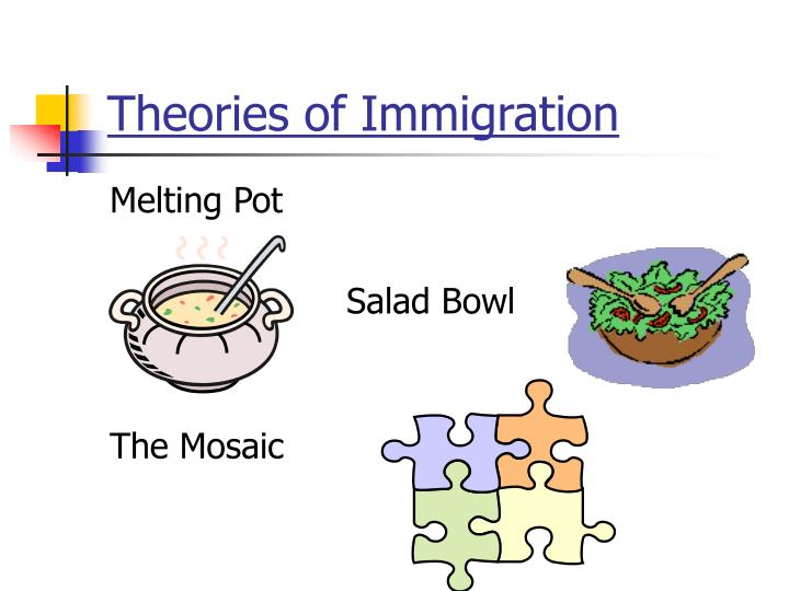Theories of Immigration