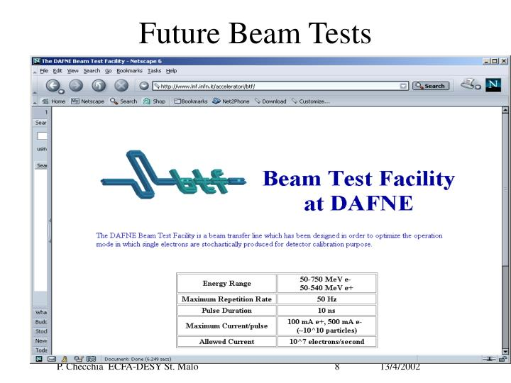 Future Beam Tests