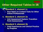 other required tables in ir