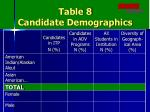 table 8 candidate demographics