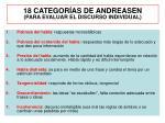 18 categor as de andreasen para evaluar el discurso individual