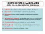18 categor as de andreasen para evaluar el discurso individual1