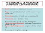 18 categor as de andreasen para evaluar el discurso individual2