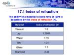 17 1 index of refraction