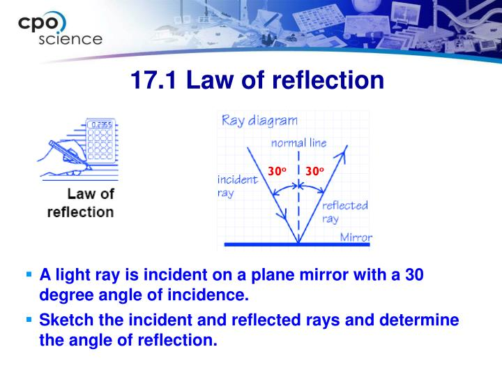 A light ray is incident on a plane mirror with a 30 degree angle of incidence.