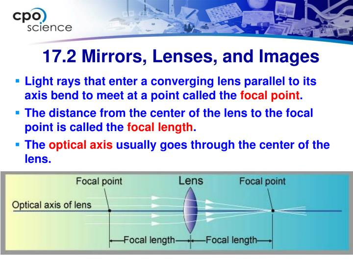 Light rays that enter a converging lens parallel to its axis bend to meet at a point called the