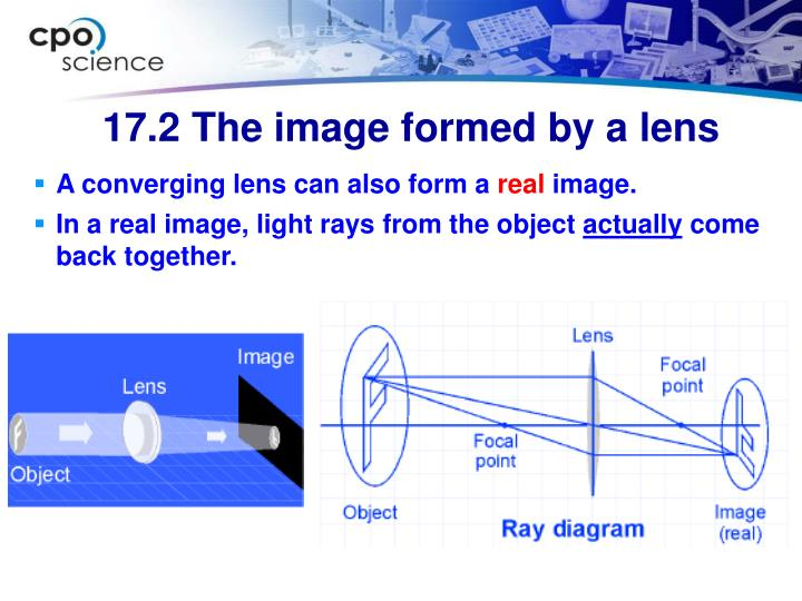 A converging lens can also form a