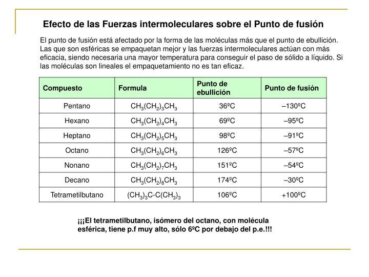 Efecto de las Fuerzas intermoleculares sobre el Punto de fusión