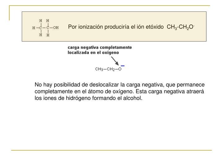 Por ionización produciría el ión etóxido  CH