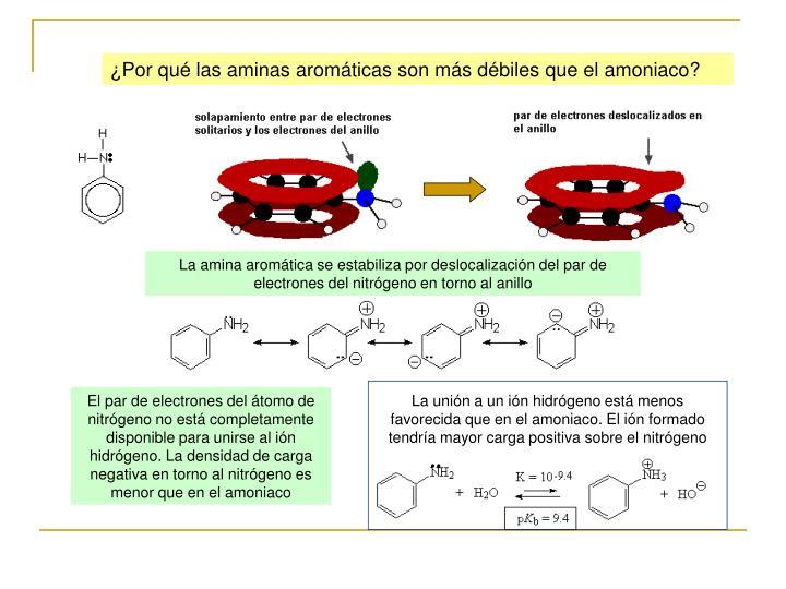 ¿Por qué las aminas aromáticas son más débiles que el amoniaco?