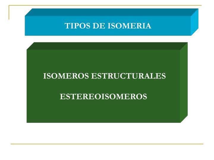 TIPOS DE ISOMERIA