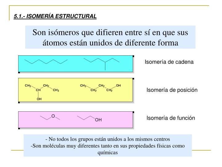 5.1.- ISOMERÍA ESTRUCTURAL