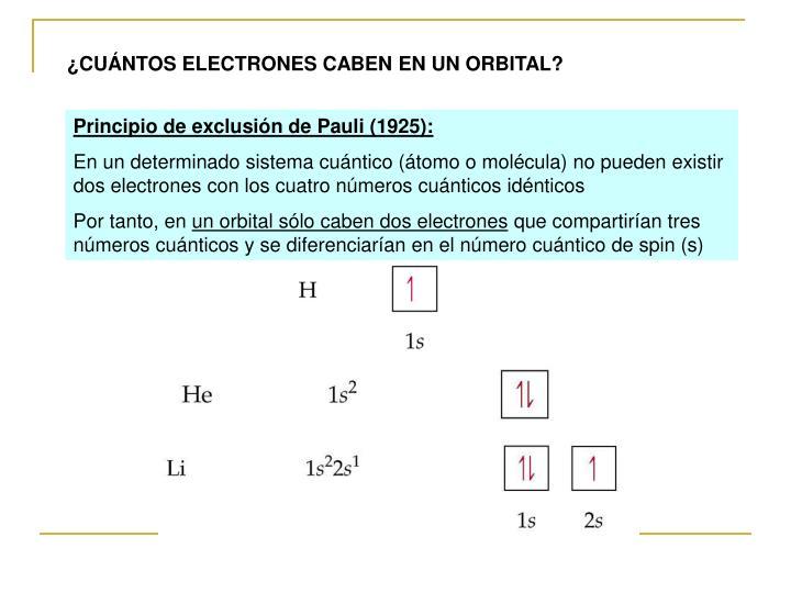 ¿CUÁNTOS ELECTRONES CABEN EN UN ORBITAL?