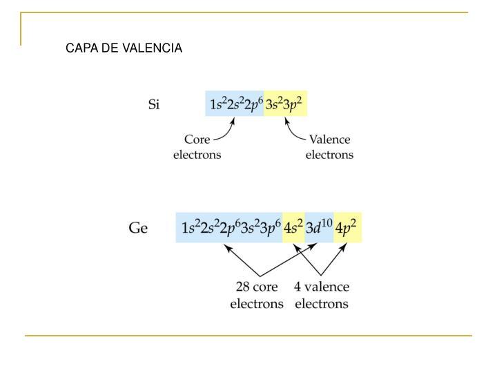 CAPA DE VALENCIA
