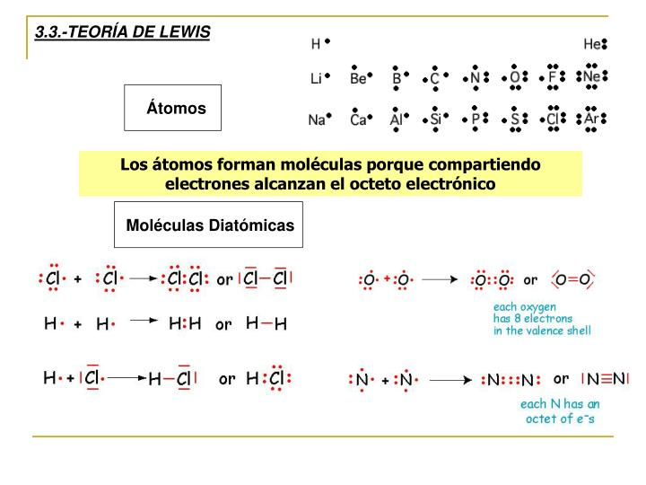3.3.-TEORÍA DE LEWIS