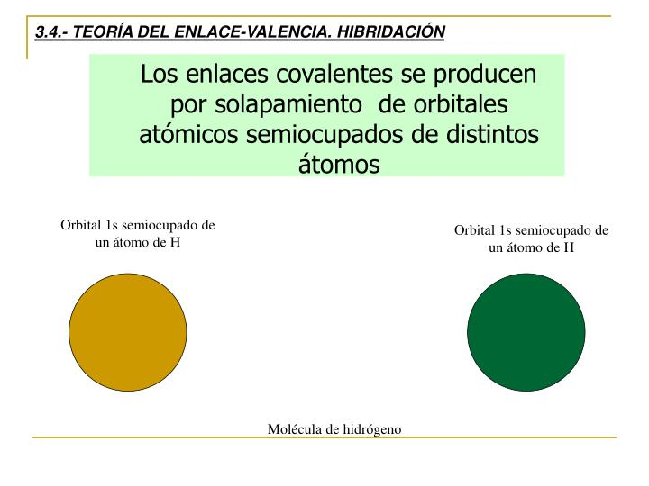 3.4.- TEORÍA DEL ENLACE-VALENCIA. HIBRIDACIÓN