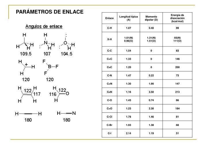 PARÁMETROS DE ENLACE