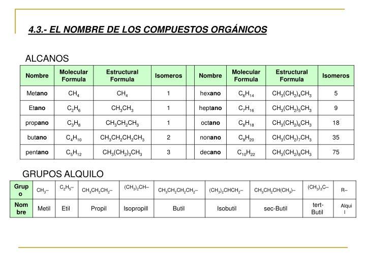 4.3.- EL NOMBRE DE LOS COMPUESTOS ORGÁNICOS