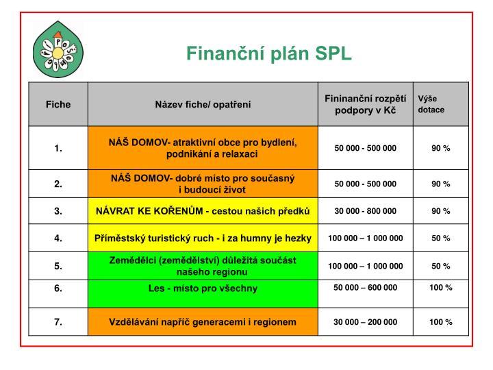 Finanční plán SPL