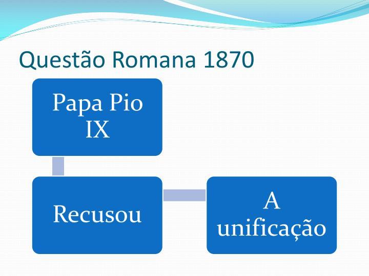 Questão Romana 1870