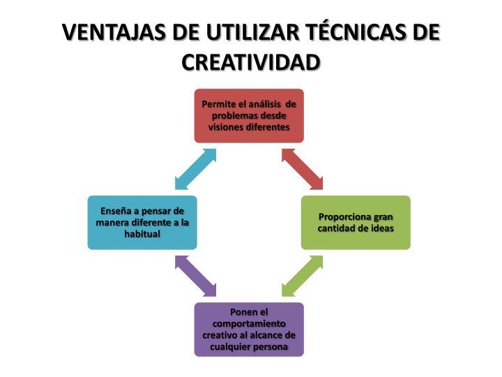 VENTAJAS DE UTILIZAR TÉCNICAS DE CREATIVIDAD