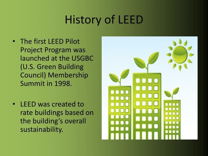 History of LEED