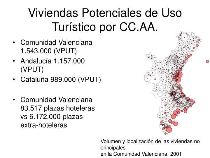 Viviendas Potenciales de Uso Turístico por CC.AA.