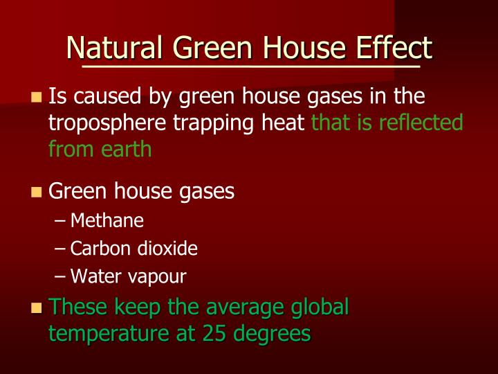 Natural Green House Effect