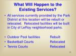 what will happen to the existing services