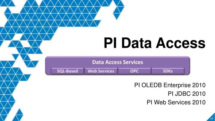 PI Data Access