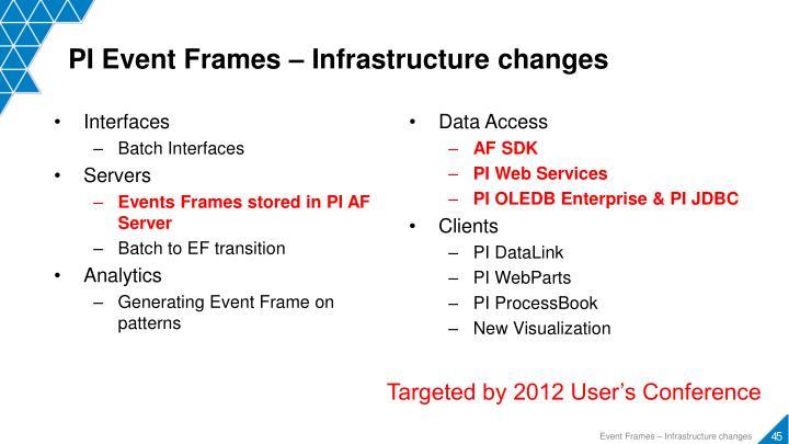 PI Event Frames – Infrastructure changes