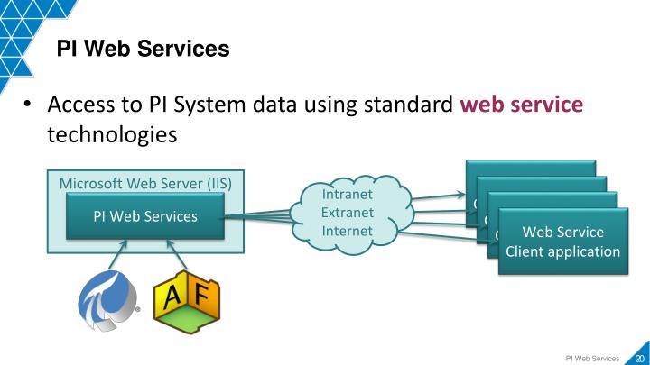 PI Web Services