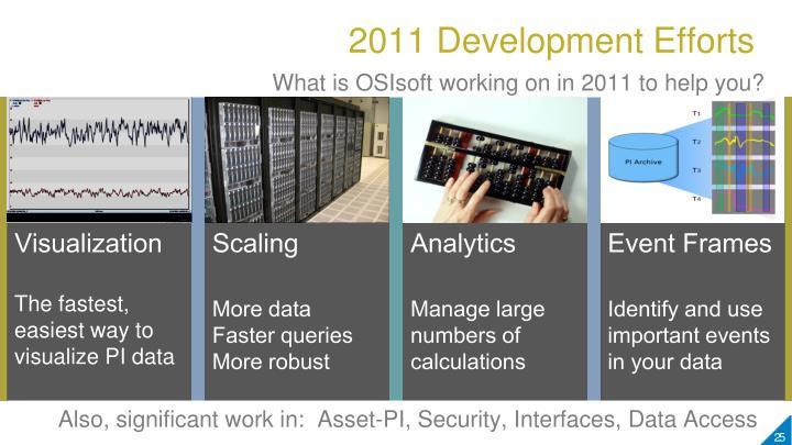 2011 Development Efforts