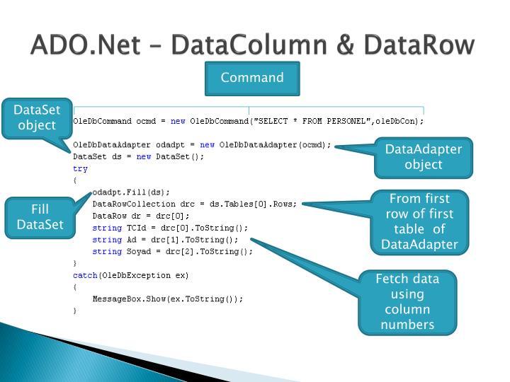 ADO.Net – DataColumn & DataRow