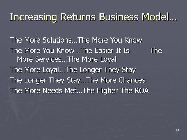 Increasing Returns Business Model…
