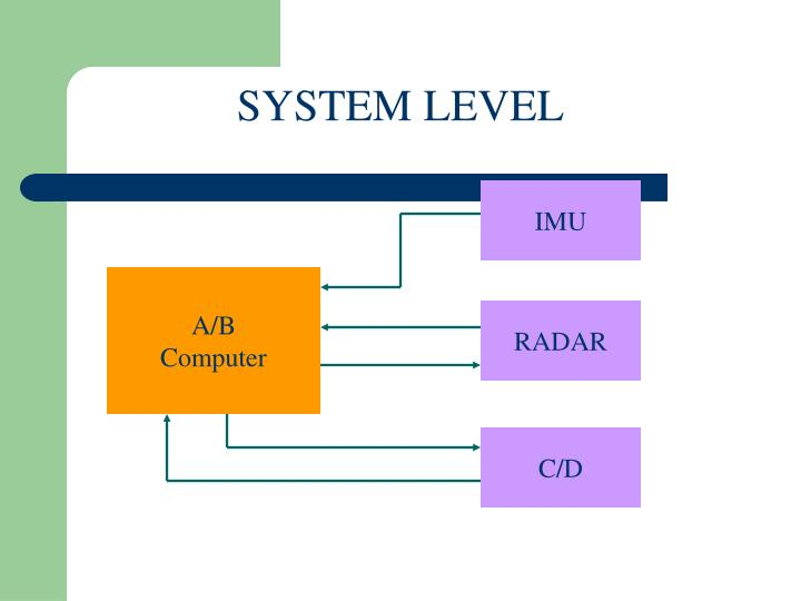 SYSTEM LEVEL