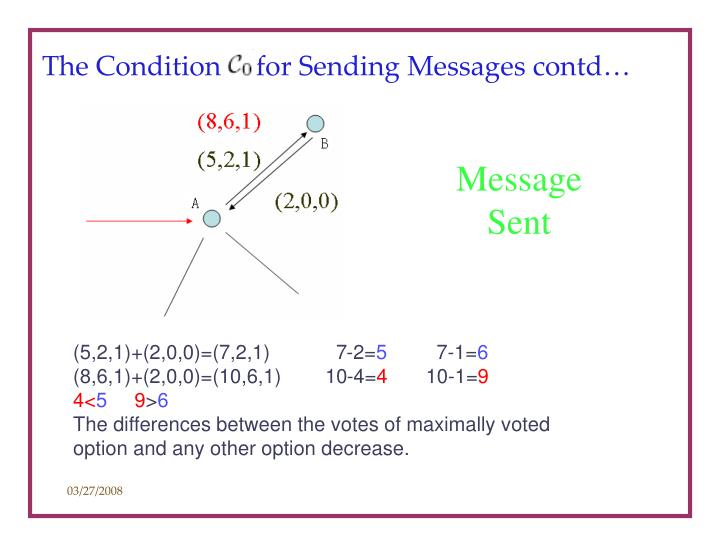 The Condition     for Sending Messages contd…