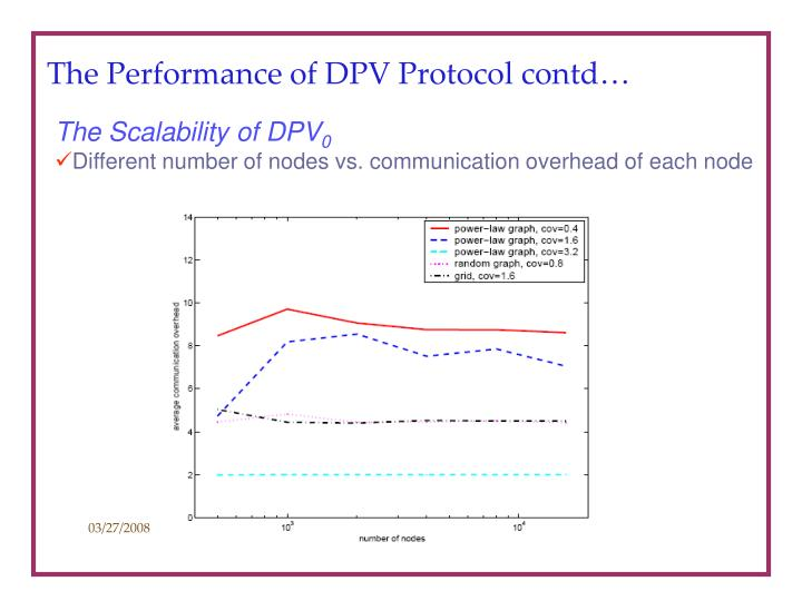 The Performance of DPV Protocol contd…