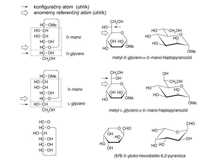 konfiguračný atóm  (uhlík)