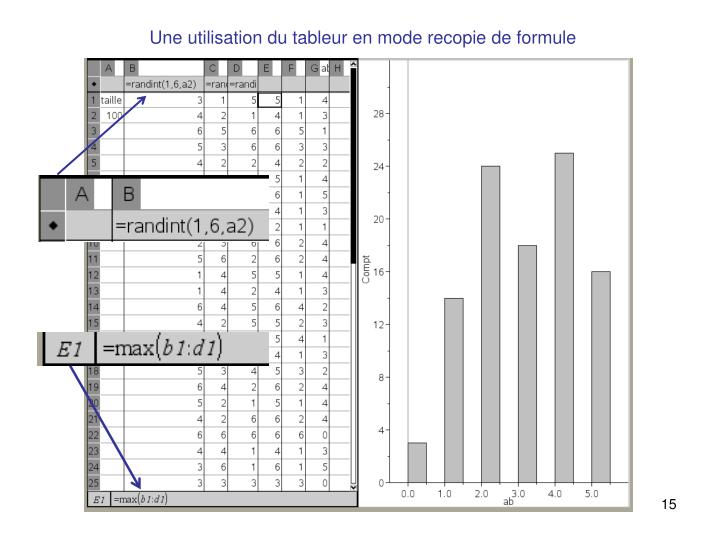 Une utilisation du tableur en mode recopie de formule