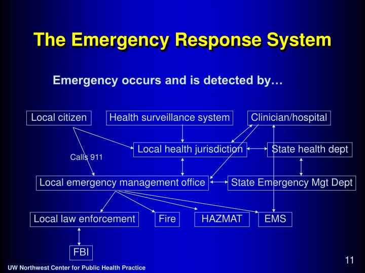 The Emergency Response System