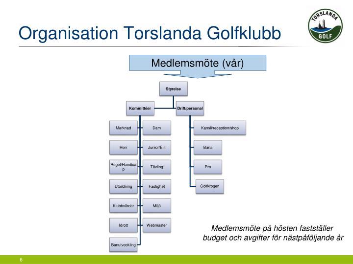 Organisation Torslanda Golfklubb