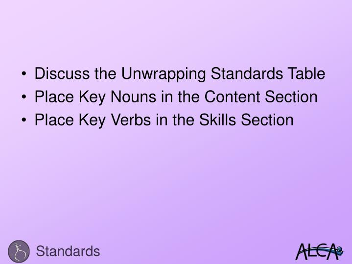 Discuss the Unwrapping Standards Table