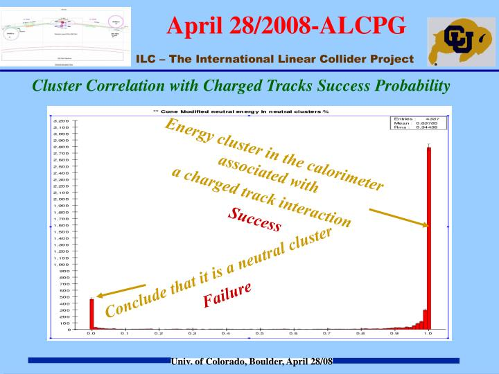 Cluster Correlation with Charged Tracks Success Probability