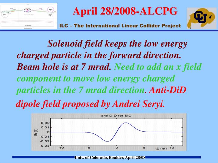 Solenoid field keeps the low energy charged particle in the forward direction. Beam hole is at 7 mrad.