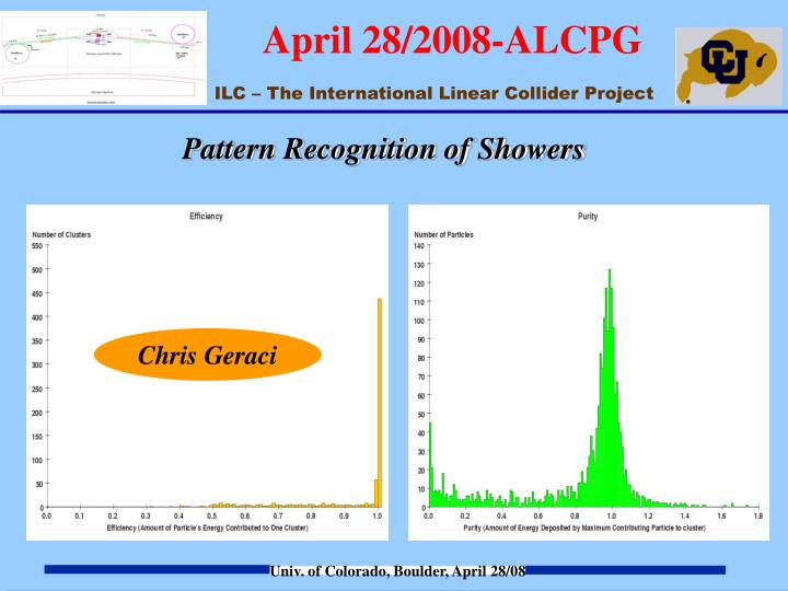 Pattern Recognition of Showers