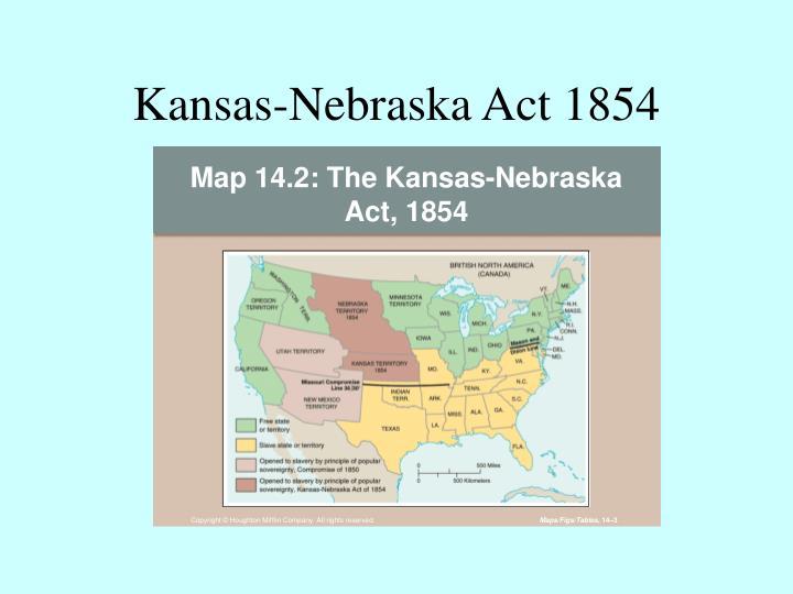 Kansas-Nebraska Act 1854